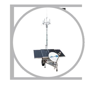 ResQMobil