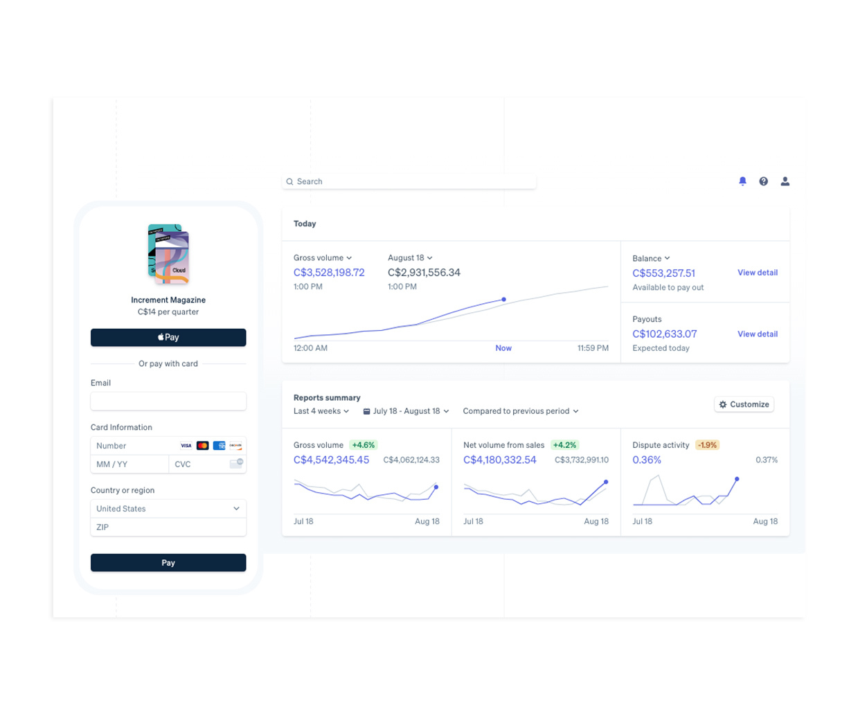 wishpond payments analytics